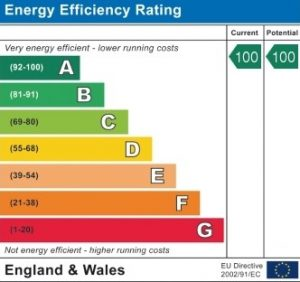 Energy ratings - an energy performance certificate (EPC)